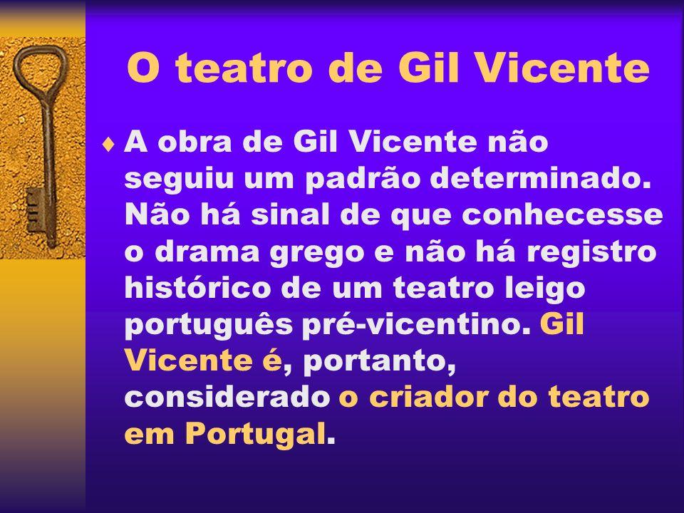 O teatro de Gil Vicente