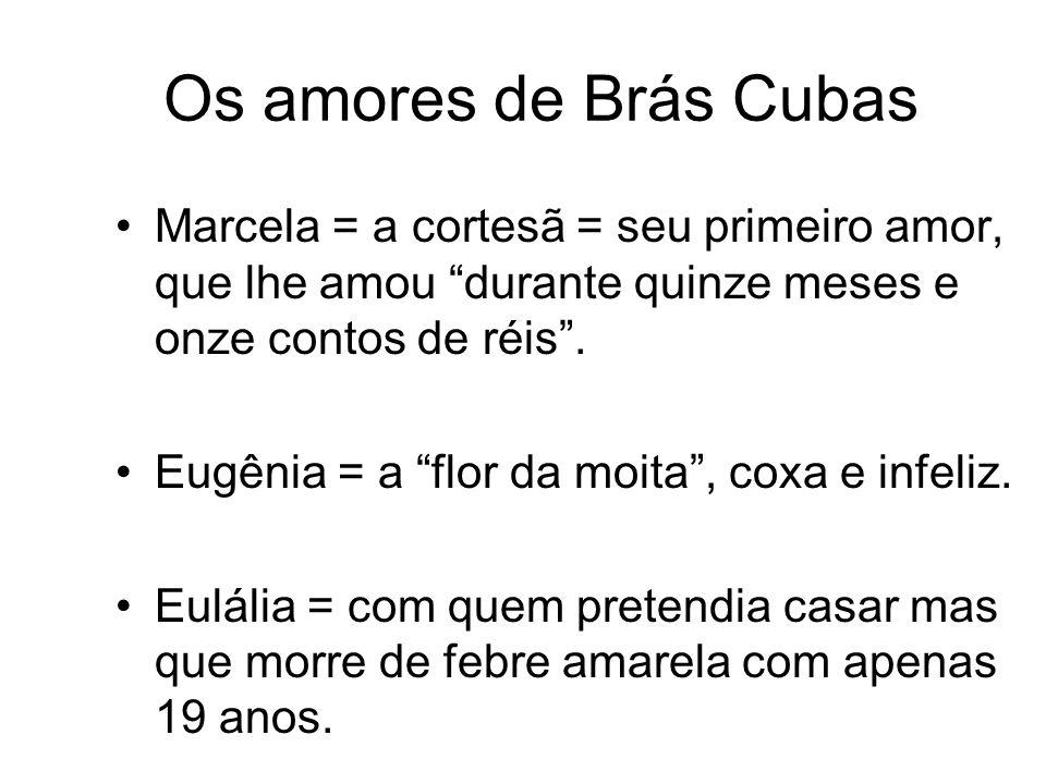 Os amores de Brás Cubas Marcela = a cortesã = seu primeiro amor, que lhe amou durante quinze meses e onze contos de réis .