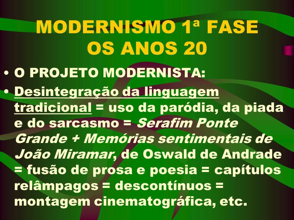 MODERNISMO 1ª FASE OS ANOS 20