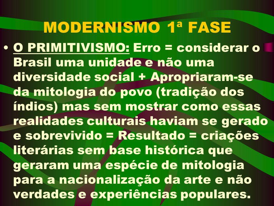 MODERNISMO 1ª FASE