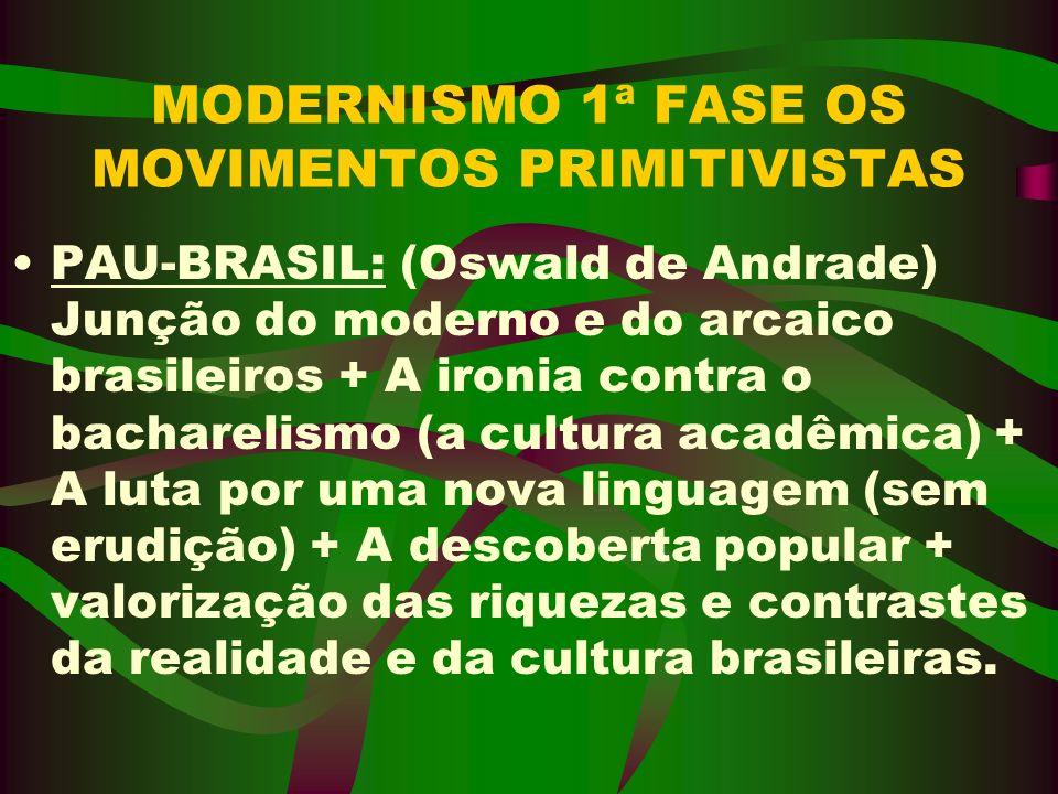 MODERNISMO 1ª FASE OS MOVIMENTOS PRIMITIVISTAS