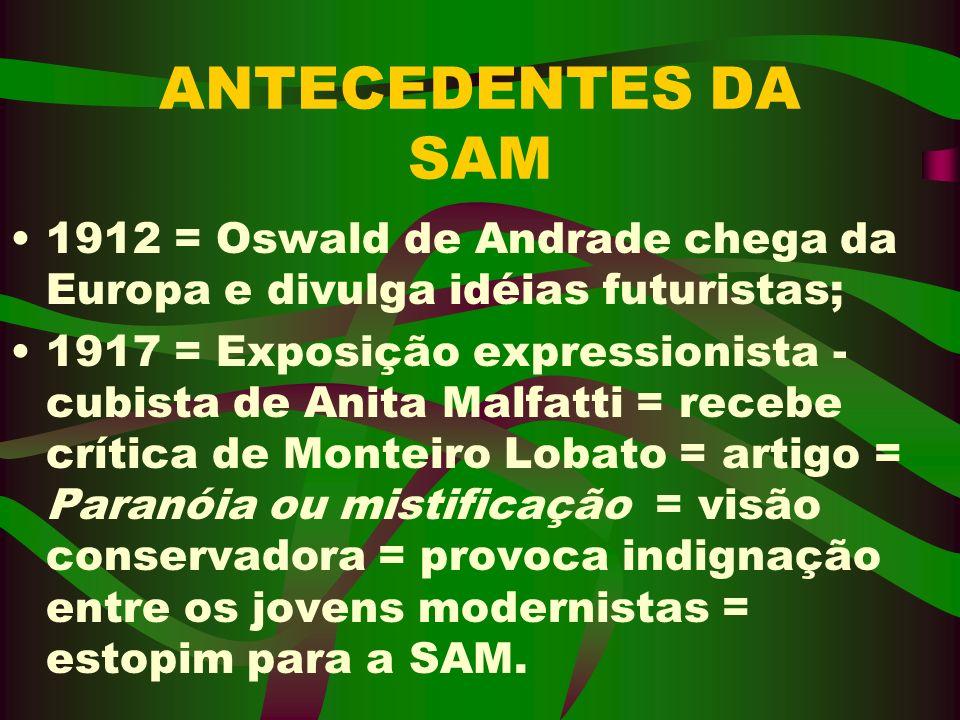 ANTECEDENTES DA SAM1912 = Oswald de Andrade chega da Europa e divulga idéias futuristas;