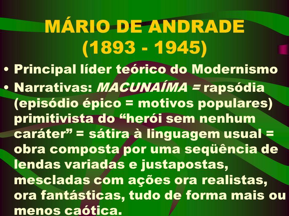 MÁRIO DE ANDRADE (1893 - 1945) Principal líder teórico do Modernismo