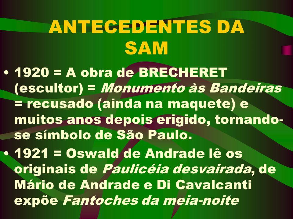 ANTECEDENTES DA SAM
