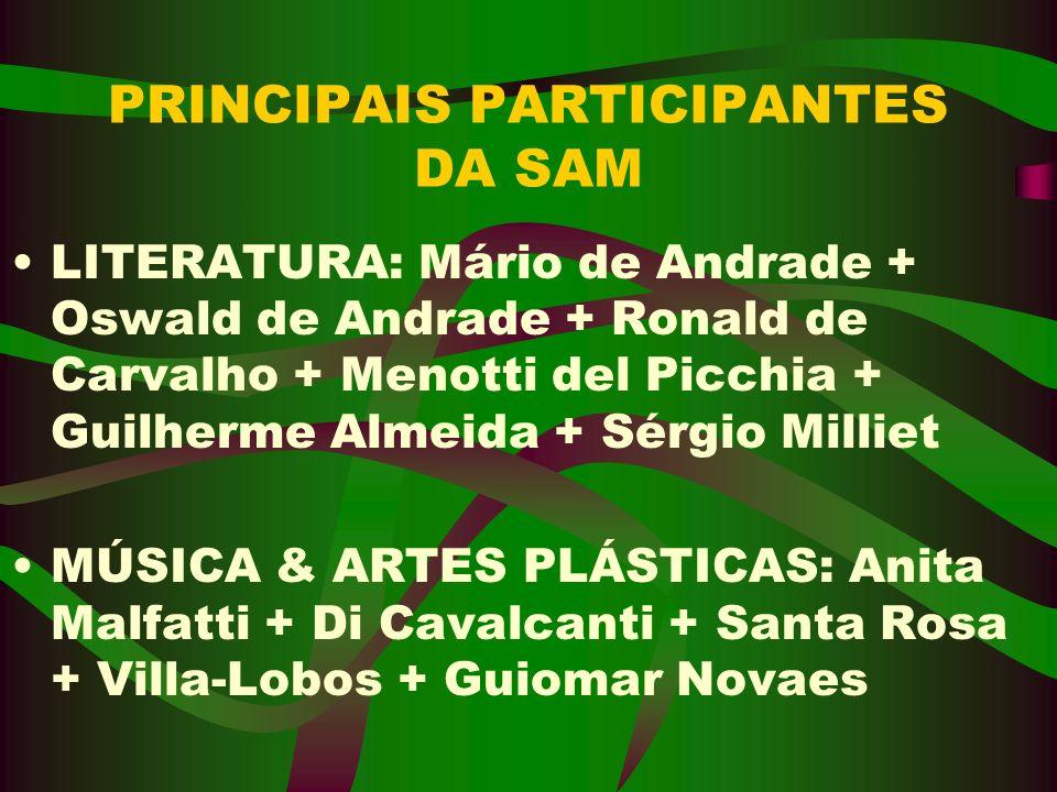 PRINCIPAIS PARTICIPANTES DA SAM