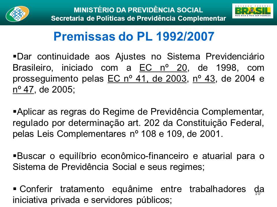 Premissas do PL 1992/2007