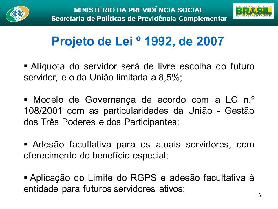 Projeto de Lei º 1992, de 2007Alíquota do servidor será de livre escolha do futuro servidor, e o da União limitada a 8,5%;