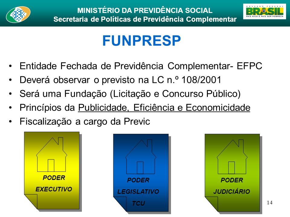 FUNPRESP Entidade Fechada de Previdência Complementar- EFPC