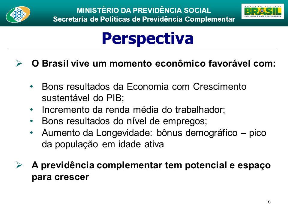 Perspectiva O Brasil vive um momento econômico favorável com: