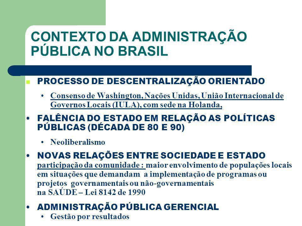 CONTEXTO DA ADMINISTRAÇÃO PÚBLICA NO BRASIL
