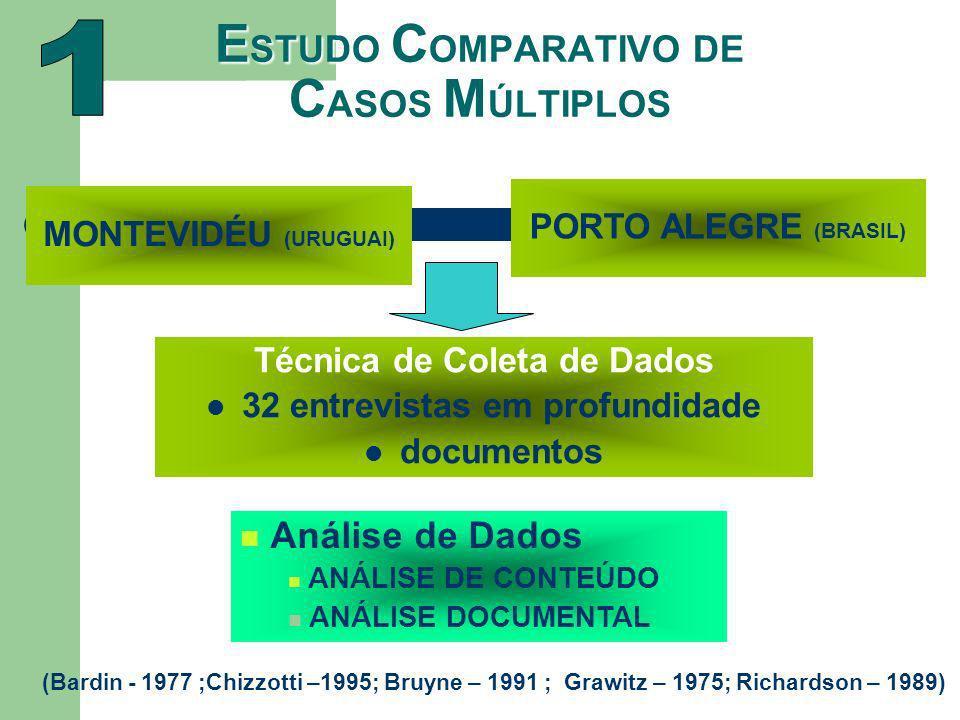 ESTUDO COMPARATIVO DE CASOS MÚLTIPLOS