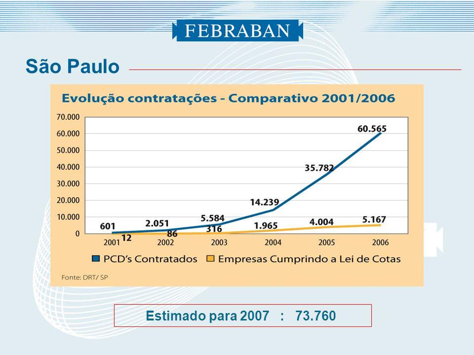 São Paulo Estimado para 2007 : 73.760