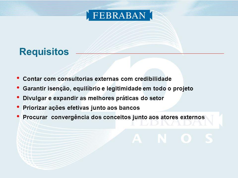 Requisitos Contar com consultorias externas com credibilidade