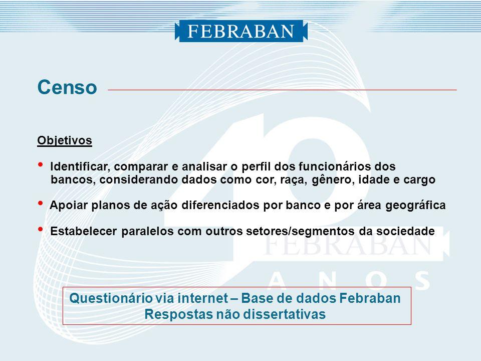 Censo Questionário via internet – Base de dados Febraban