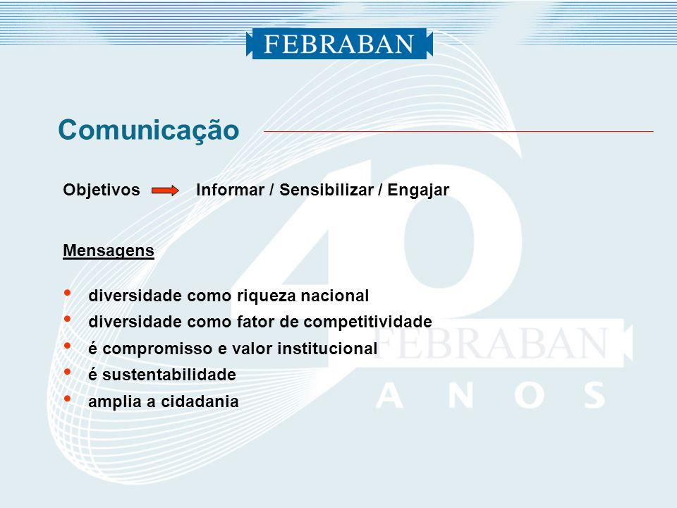 Comunicação Objetivos Informar / Sensibilizar / Engajar Mensagens