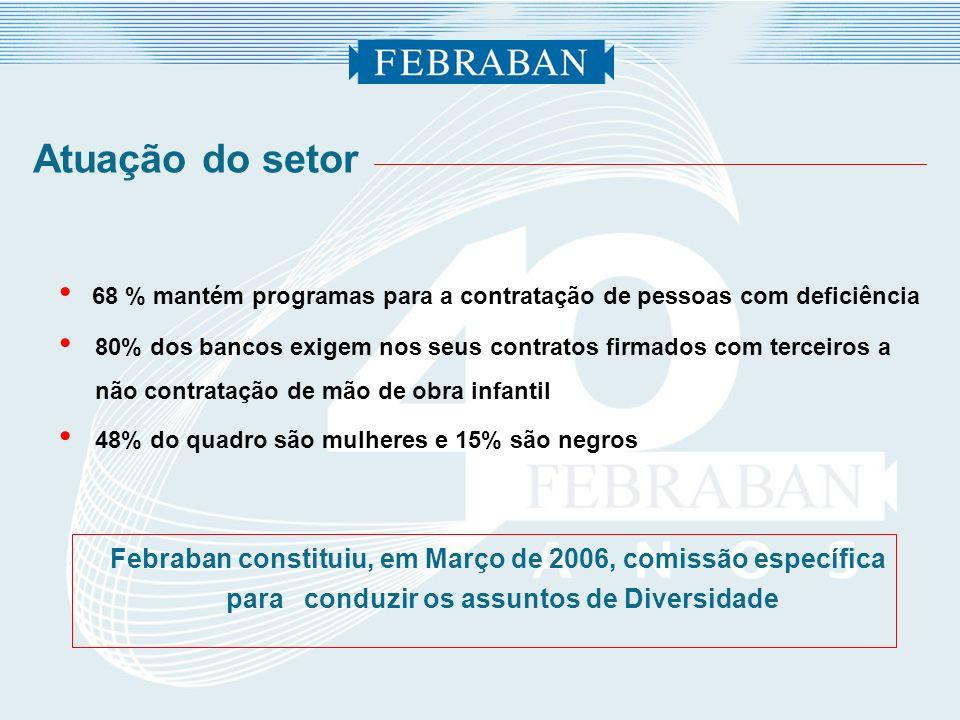 Atuação do setor 80% dos bancos exigem nos seus contratos firmados com terceiros a não contratação de mão de obra infantil.