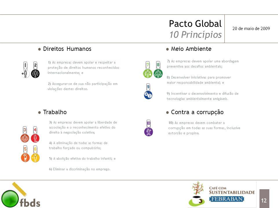 Pacto Global 10 Princípios