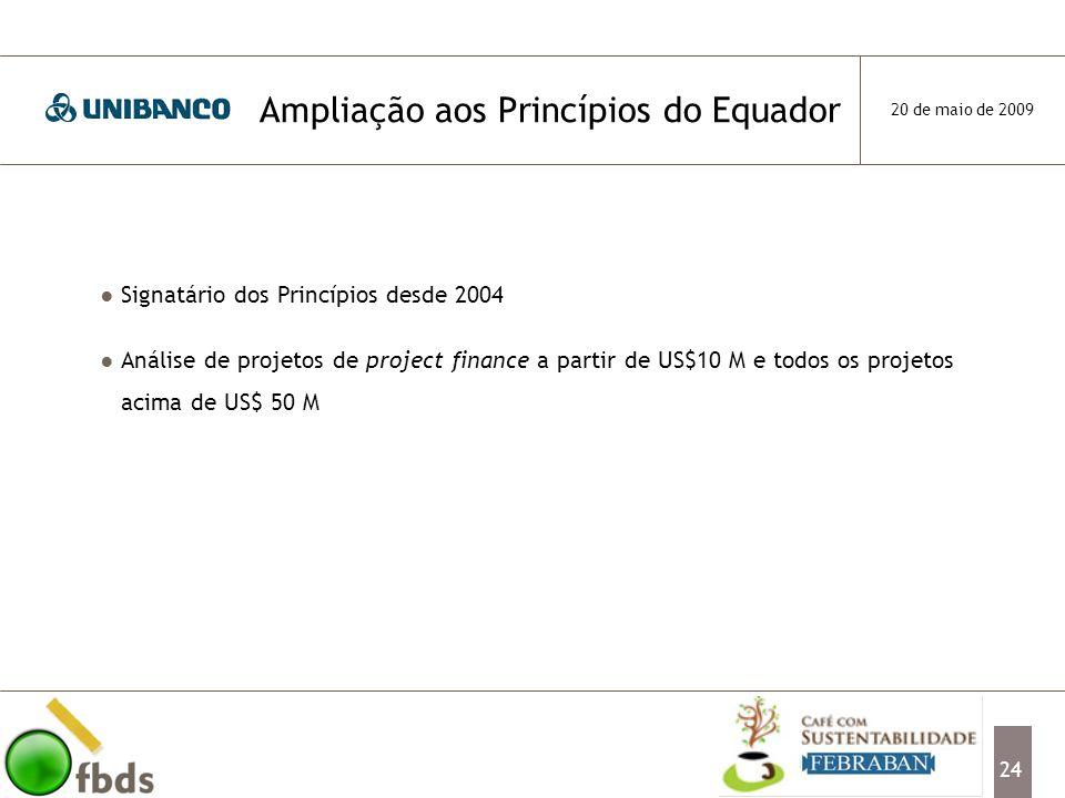 Ampliação aos Princípios do Equador