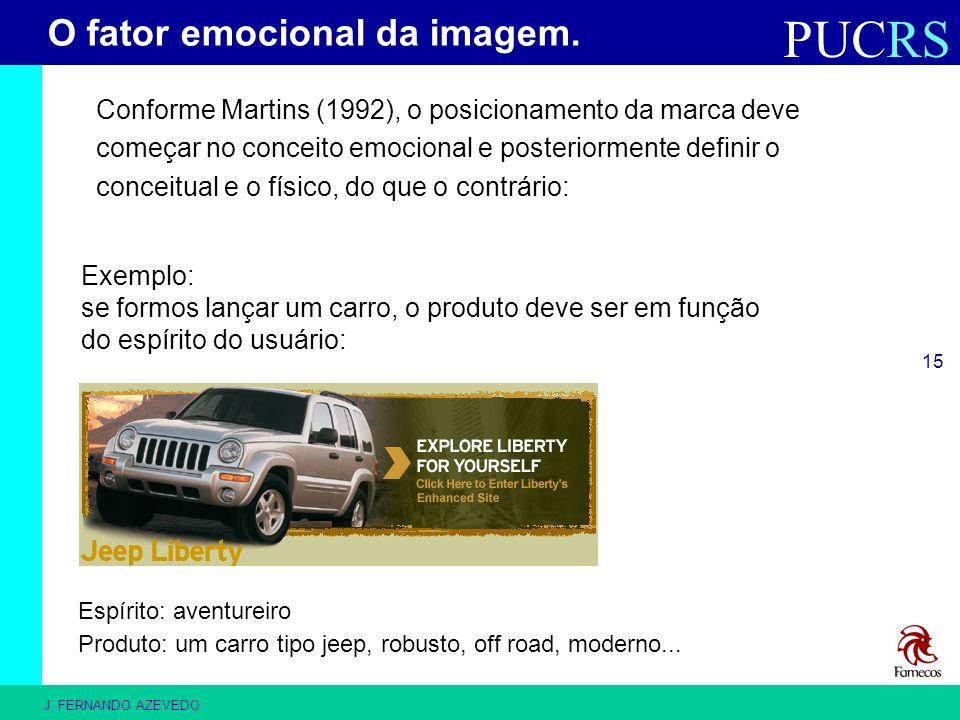 O fator emocional da imagem.