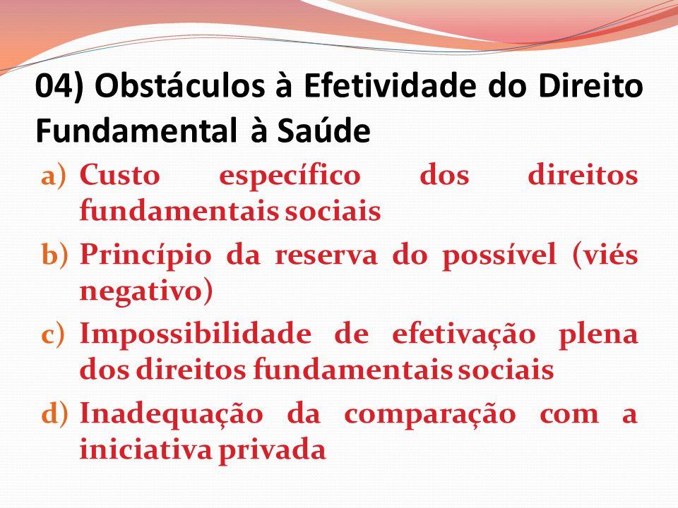 04) Obstáculos à Efetividade do Direito Fundamental à Saúde