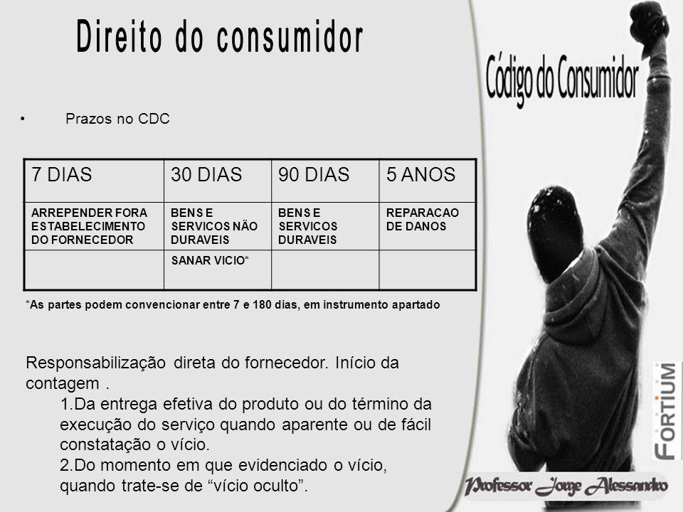 Direito do consumidor 7 DIAS 30 DIAS 90 DIAS 5 ANOS