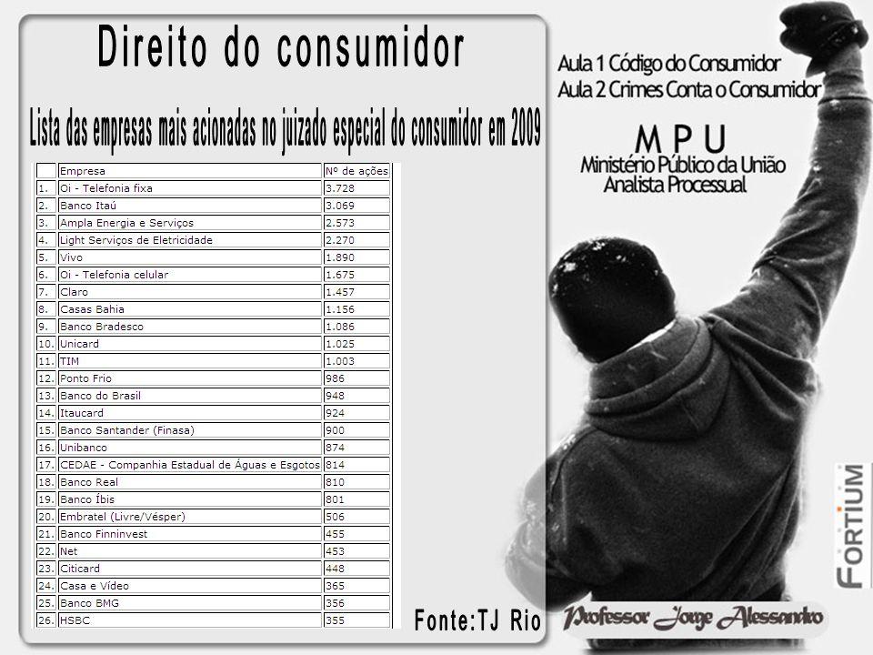 Direito do consumidor Lista das empresas mais acionadas no juizado especial do consumidor em 2009.
