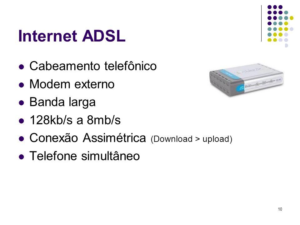 Internet ADSL Cabeamento telefônico Modem externo Banda larga