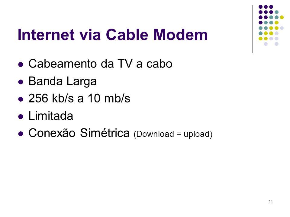 Internet via Cable Modem