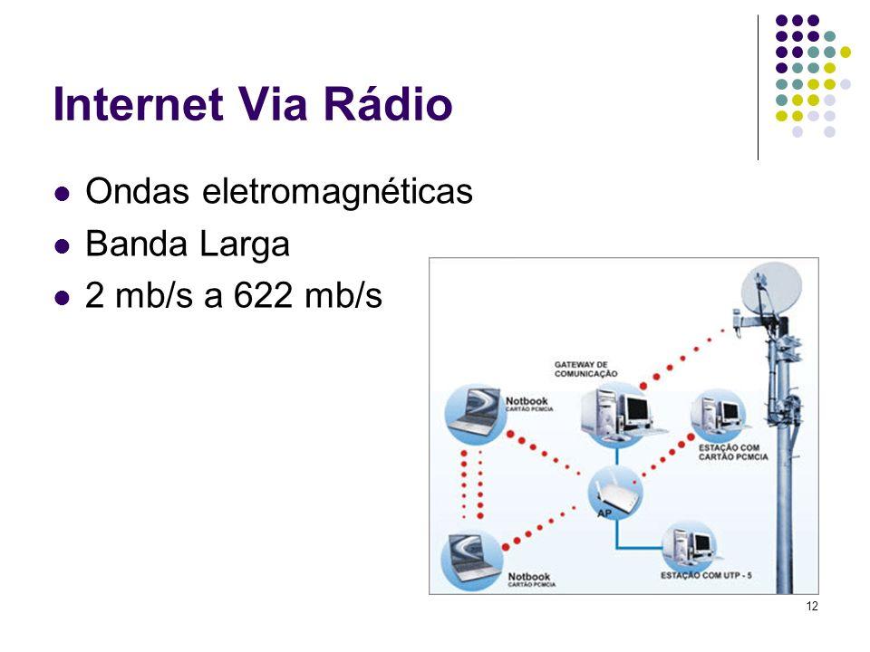 Internet Via Rádio Ondas eletromagnéticas Banda Larga