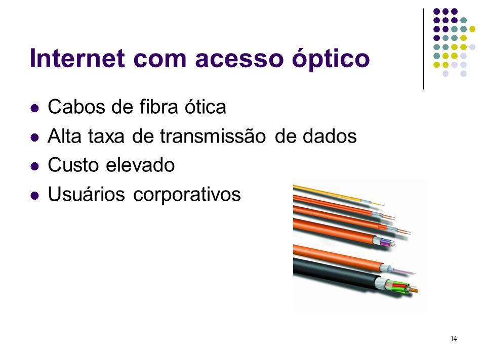 Internet com acesso óptico