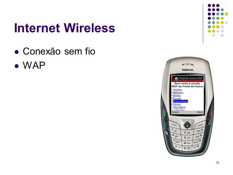Internet Wireless Conexão sem fio WAP