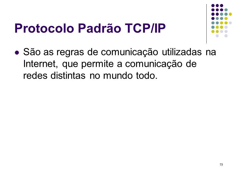 Protocolo Padrão TCP/IP