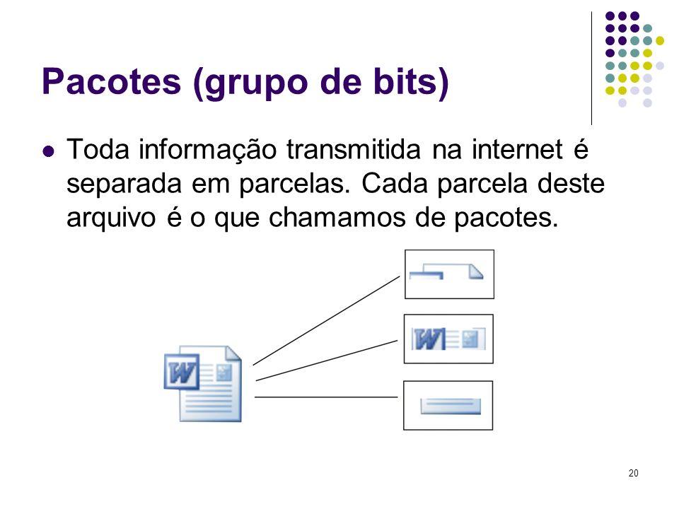 Pacotes (grupo de bits)