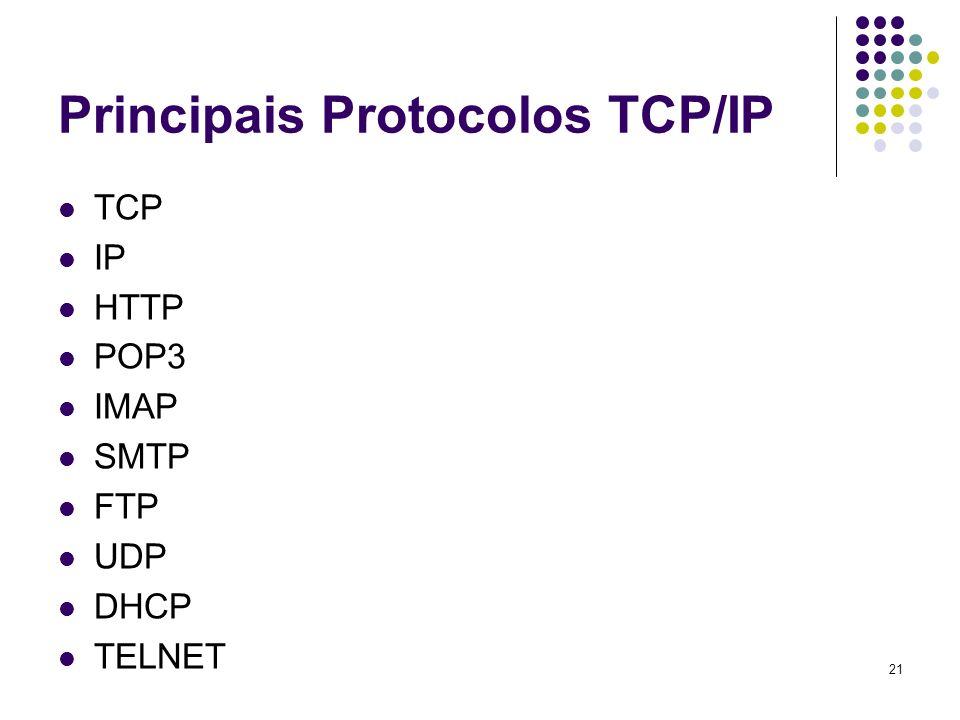 Principais Protocolos TCP/IP