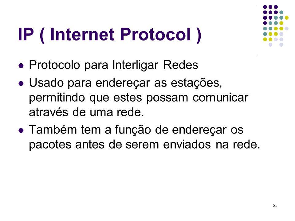 IP ( Internet Protocol )