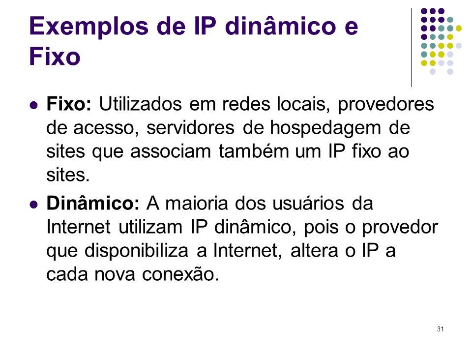 Exemplos de IP dinâmico e Fixo