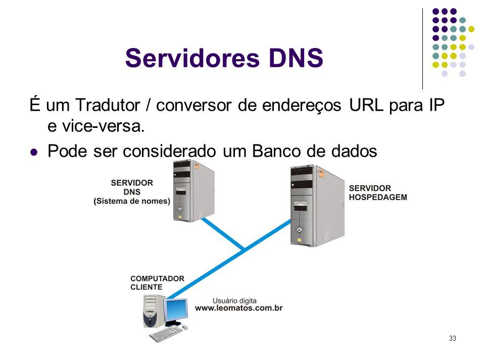 Servidores DNS É um Tradutor / conversor de endereços URL para IP e vice-versa.