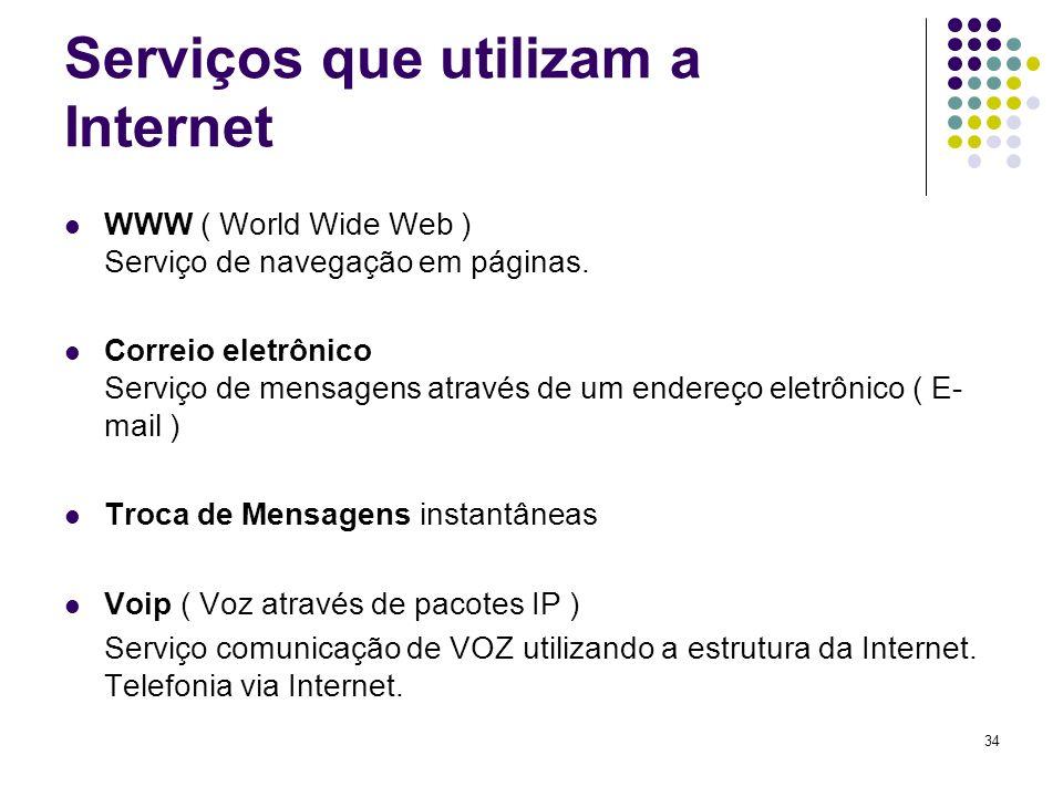 Serviços que utilizam a Internet