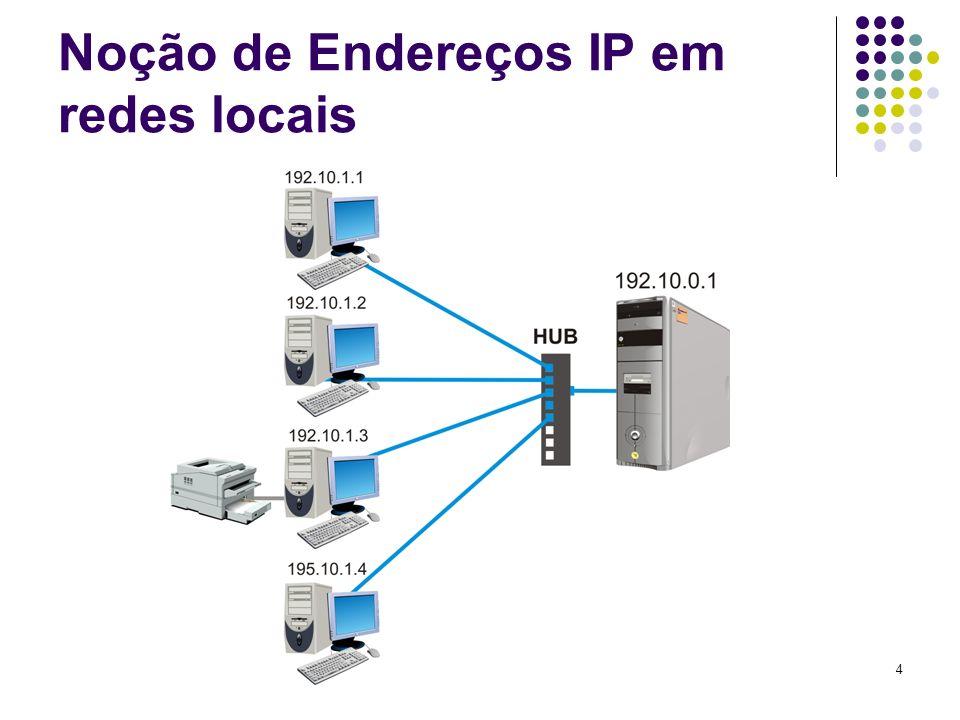 Noção de Endereços IP em redes locais