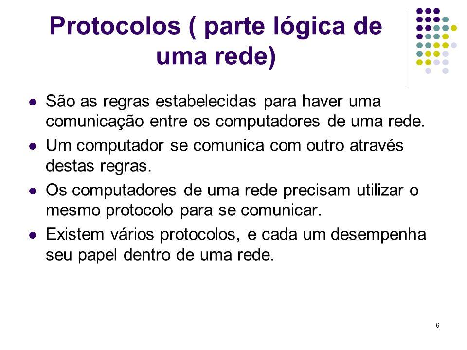 Protocolos ( parte lógica de uma rede)