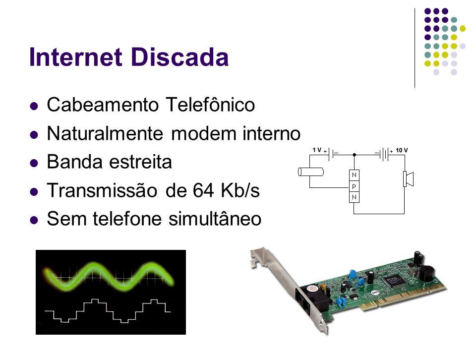 Internet Discada Cabeamento Telefônico Naturalmente modem interno
