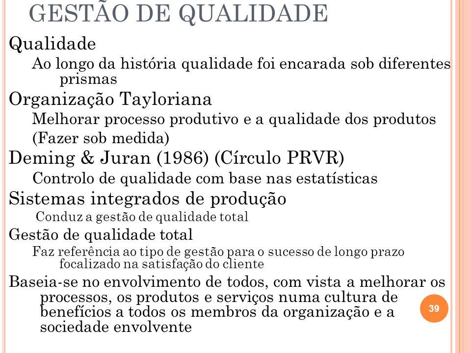 GESTÃO DE QUALIDADE Qualidade Organização Tayloriana