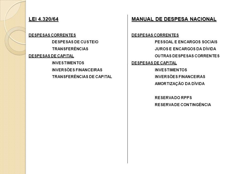 MANUAL DE DESPESA NACIONAL
