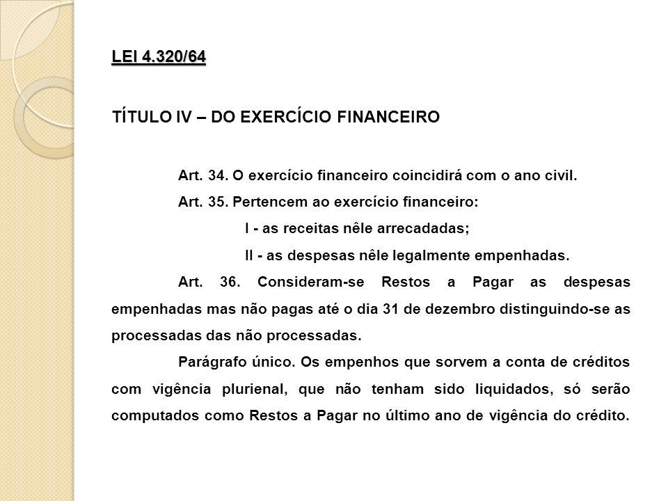 TÍTULO IV – DO EXERCÍCIO FINANCEIRO