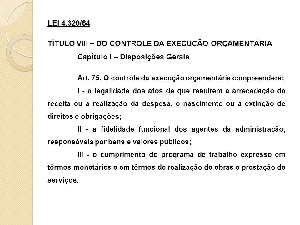 TÍTULO VIII – DO CONTROLE DA EXECUÇÃO ORÇAMENTÁRIA