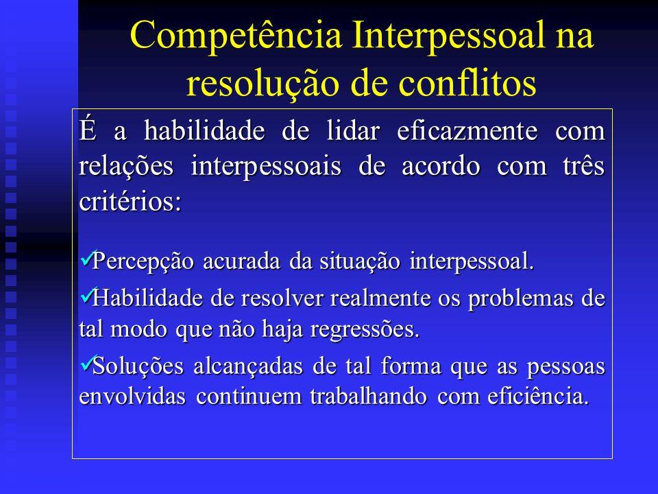 Competência Interpessoal na resolução de conflitos