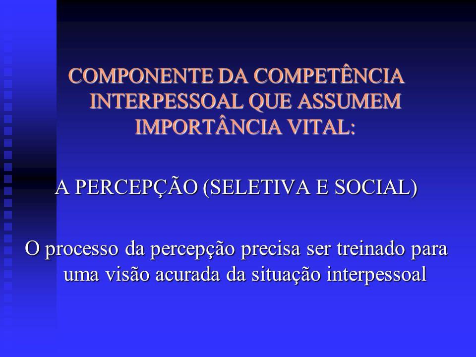 COMPONENTE DA COMPETÊNCIA INTERPESSOAL QUE ASSUMEM IMPORTÂNCIA VITAL: