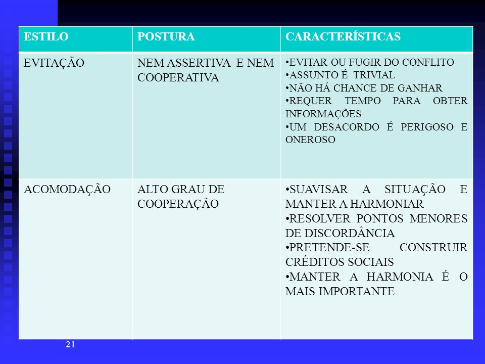 NEM ASSERTIVA E NEM COOPERATIVA