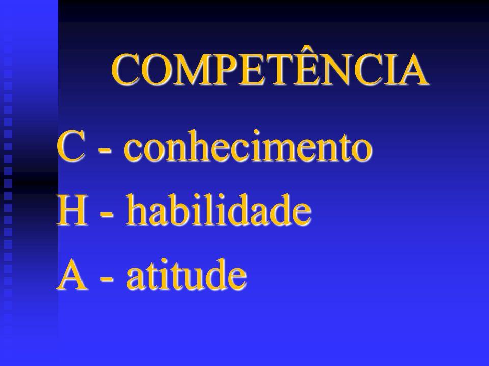COMPETÊNCIA C - conhecimento H - habilidade A - atitude