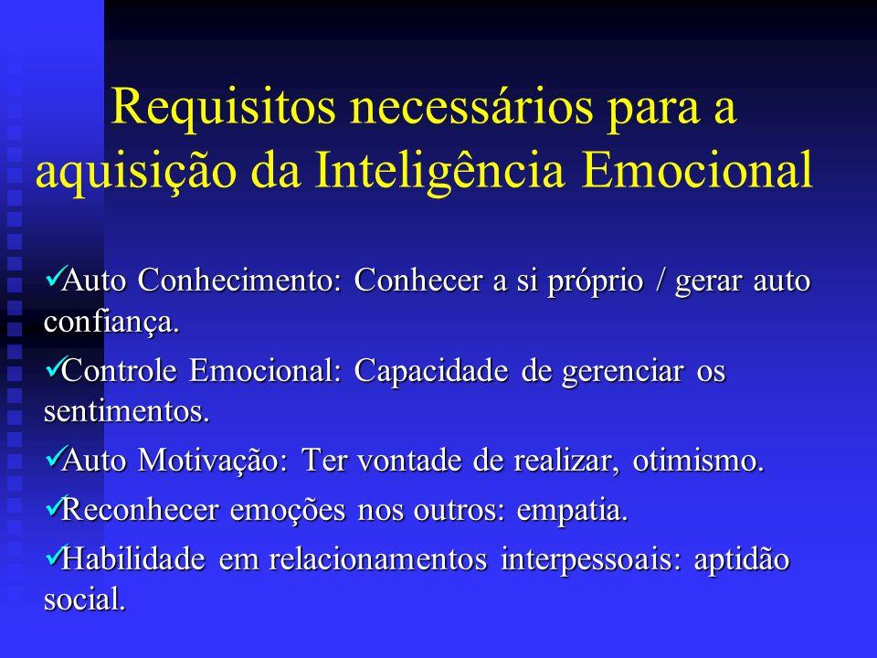 Requisitos necessários para a aquisição da Inteligência Emocional